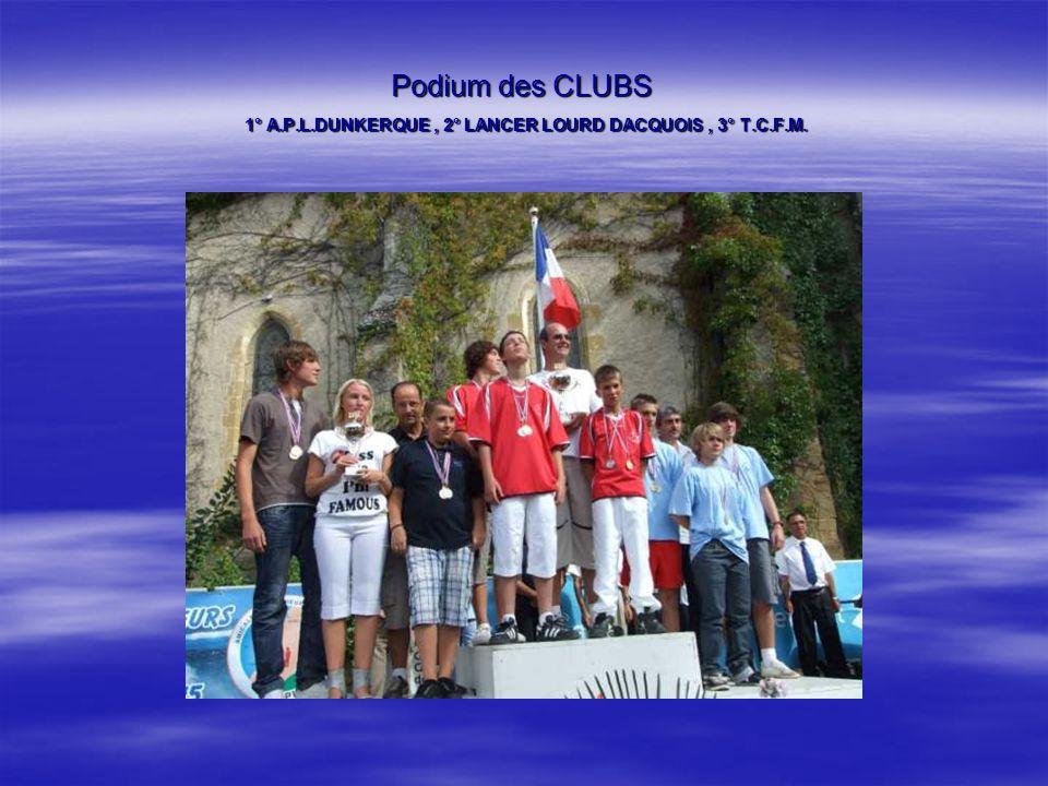 Podium des CLUBS 1° A.P.L.DUNKERQUE, 2° LANCER LOURD DACQUOIS, 3° T.C.F.M.