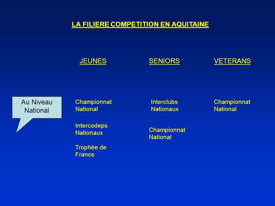 LA FILIERE COMPETITION EN AQUITAINE JEUNESSENIORSVETERANS Au Niveau National Trophée de France Intercodeps Nationaux Championnat National Interclubs N