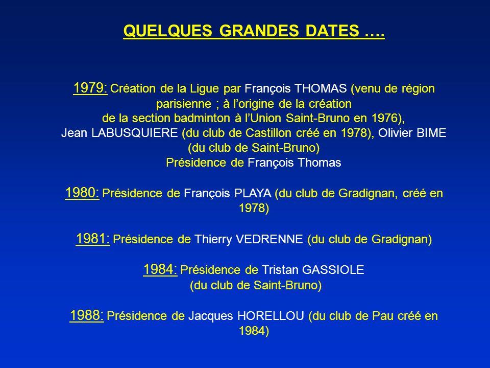 QUELQUES GRANDES DATES …. 1979: Création de la Ligue par François THOMAS (venu de région parisienne ; à lorigine de la création de la section badminto