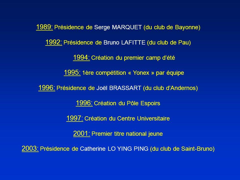 1989: Présidence de Serge MARQUET (du club de Bayonne) 1992: Présidence de Bruno LAFITTE (du club de Pau) 1994: Création du premier camp dété 1995: 1è