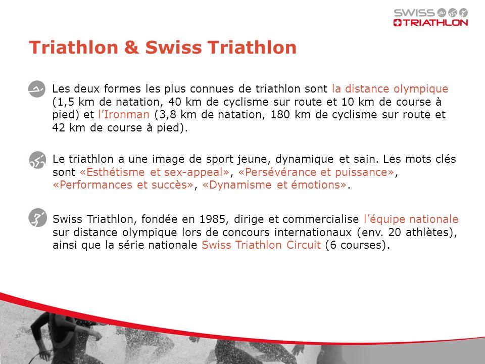 Triathlon & Swiss Triathlon Le triathlon a une image de sport jeune, dynamique et sain. Les mots clés sont «Esthétisme et sex-appeal», «Persévérance e