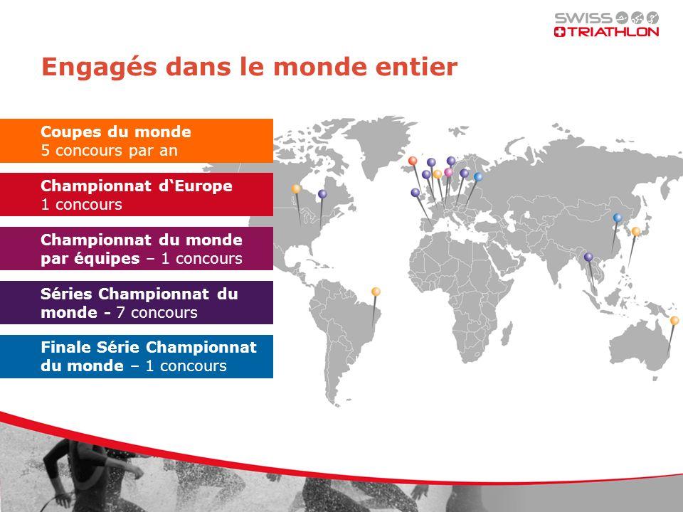 Engagés dans le monde entier Coupes du monde 5 concours par an Championnat dEurope 1 concours Championnat du monde par équipes – 1 concours Séries Cha
