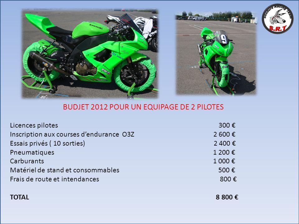 BUDJET 2012 POUR UN EQUIPAGE DE 2 PILOTES Licences pilotes 300 Inscription aux courses dendurance O3Z 2 600 Essais privés ( 10 sorties) 2 400 Pneumati