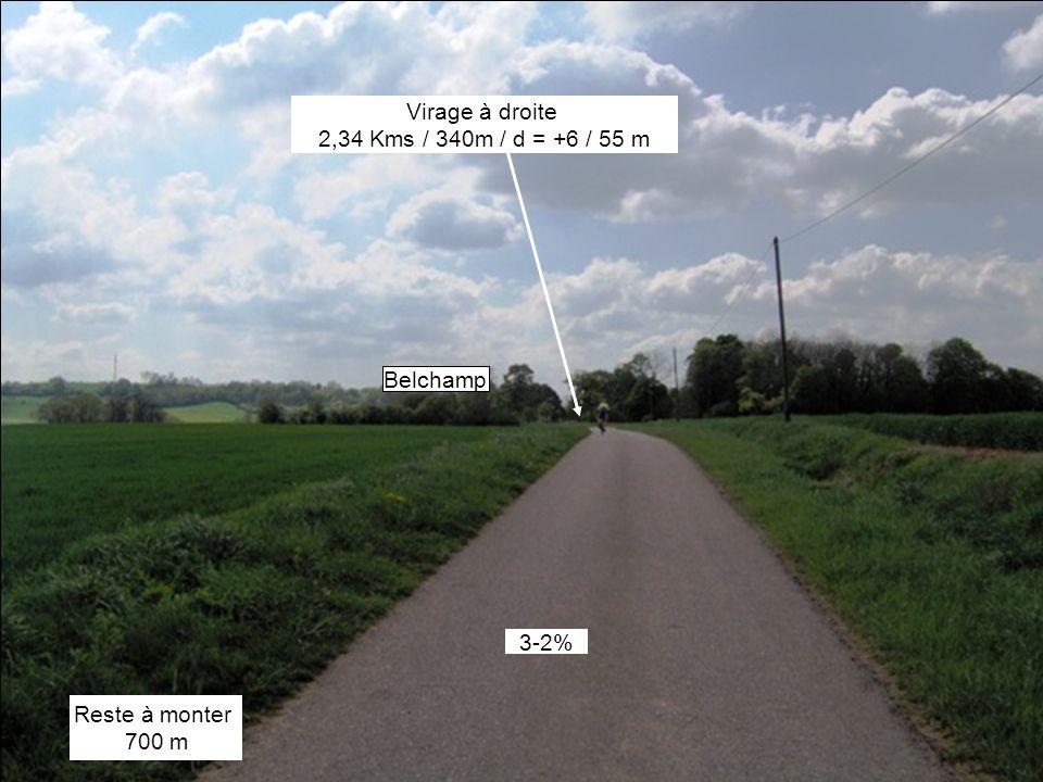 Virage à droite 2,34 Kms / 340m / d = +6 / 55 m Belchamp 3-2% Reste à monter 700 m