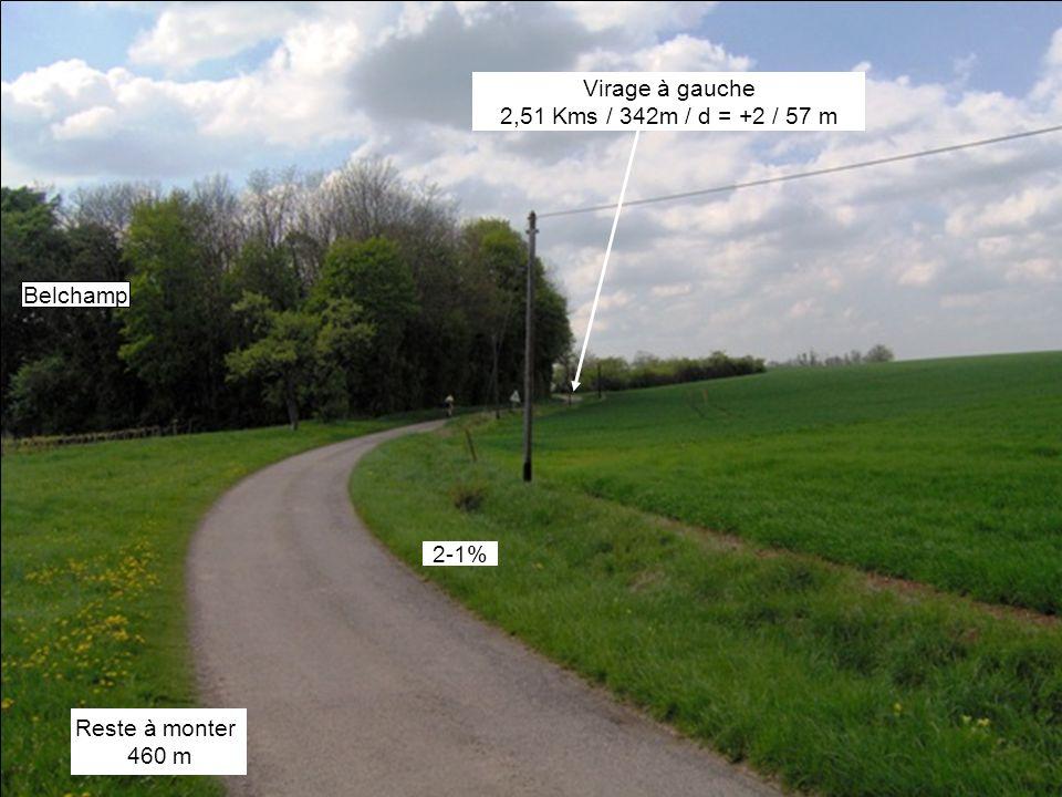 Belchamp Virage à gauche 2,51 Kms / 342m / d = +2 / 57 m Reste à monter 460 m 2-1%