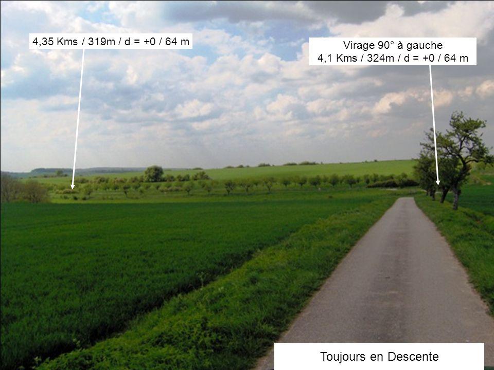 Toujours en Descente 4,35 Kms / 319m / d = +0 / 64 m Virage 90° à gauche 4,1 Kms / 324m / d = +0 / 64 m