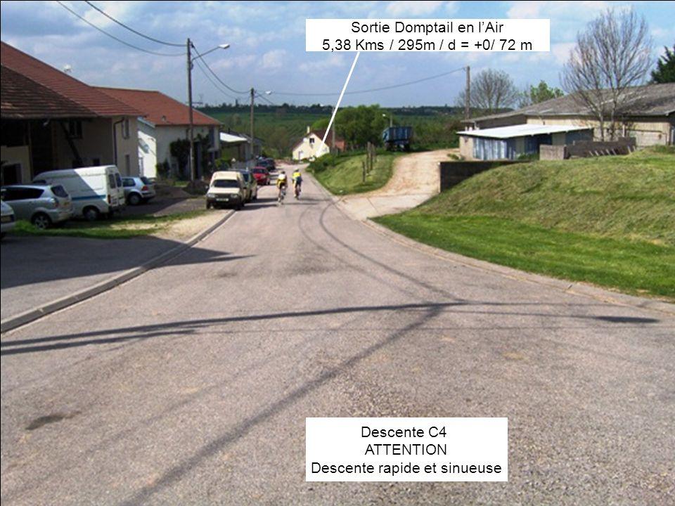Sortie Domptail en lAir 5,38 Kms / 295m / d = +0/ 72 m Descente C4 ATTENTION Descente rapide et sinueuse