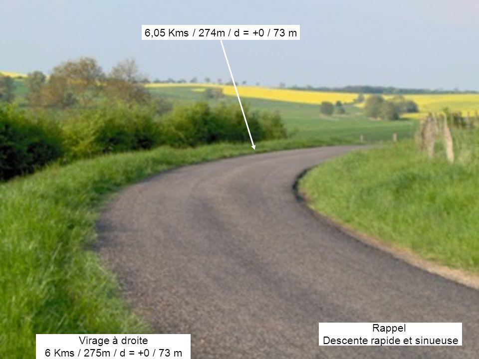 Virage à droite 6 Kms / 275m / d = +0 / 73 m 6,05 Kms / 274m / d = +0 / 73 m Rappel Descente rapide et sinueuse