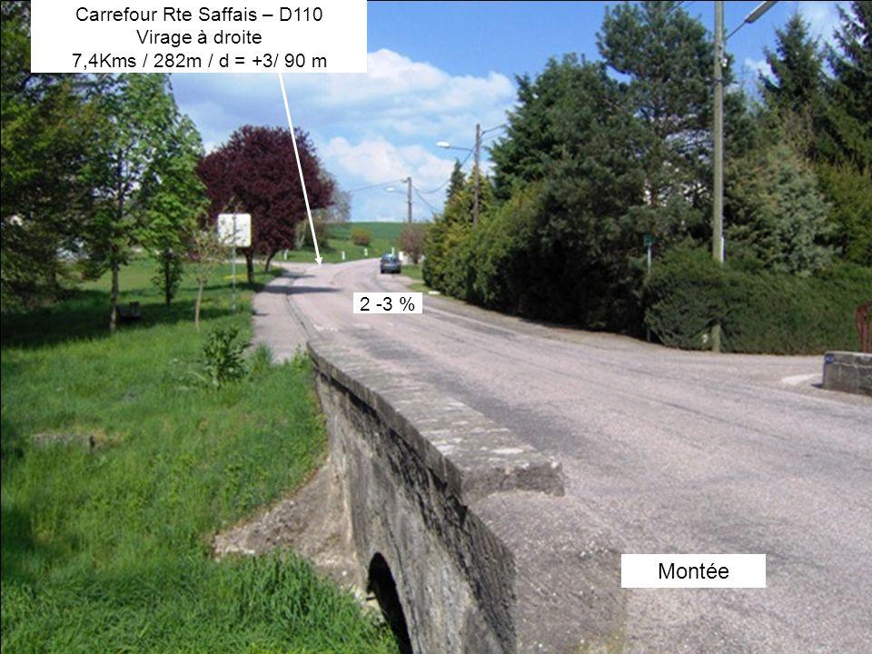 Montée 2 -3 % Carrefour Rte Saffais – D110 Virage à droite 7,4Kms / 282m / d = +3/ 90 m