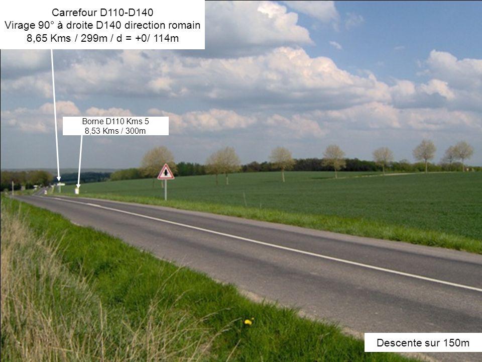 Descente sur 150m Carrefour D110-D140 Virage 90° à droite D140 direction romain 8,65 Kms / 299m / d = +0/ 114m Borne D110 Kms 5 8,53 Kms / 300m