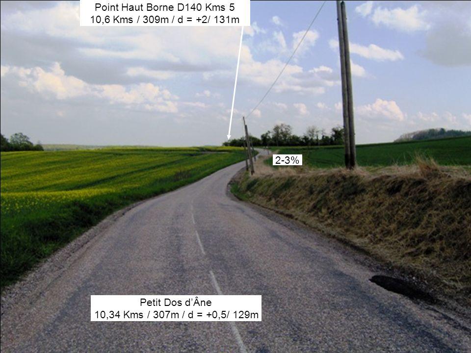 Point Haut Borne D140 Kms 5 10,6 Kms / 309m / d = +2/ 131m 2-3% Petit Dos dÂne 10,34 Kms / 307m / d = +0,5/ 129m