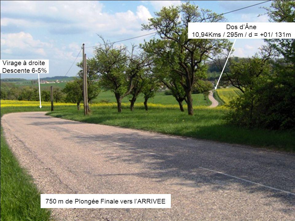 750 m de Plongée Finale vers lARRIVEE Virage à droite Descente 6-5% Dos dÂne 10,94Kms / 295m / d = +01/ 131m