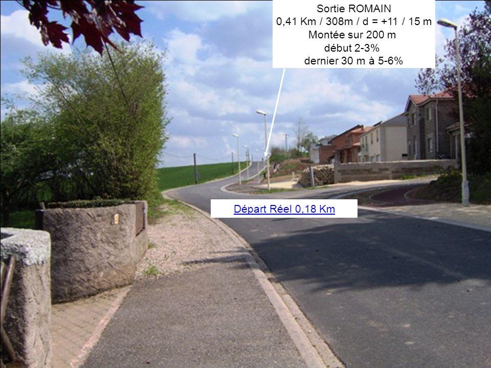 Descente sur 800 m Léger Dos dÂne 0,58 Km / 305m / d = +1 / 16 m Avant Entrée Méhoncourt Carrefour Virage 90° à droite 1,19 Kms / 301m