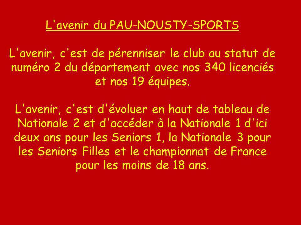 L'avenir du PAU-NOUSTY-SPORTS L'avenir, c'est de pérenniser le club au statut de numéro 2 du département avec nos 340 licenciés et nos 19 équipes. L'a