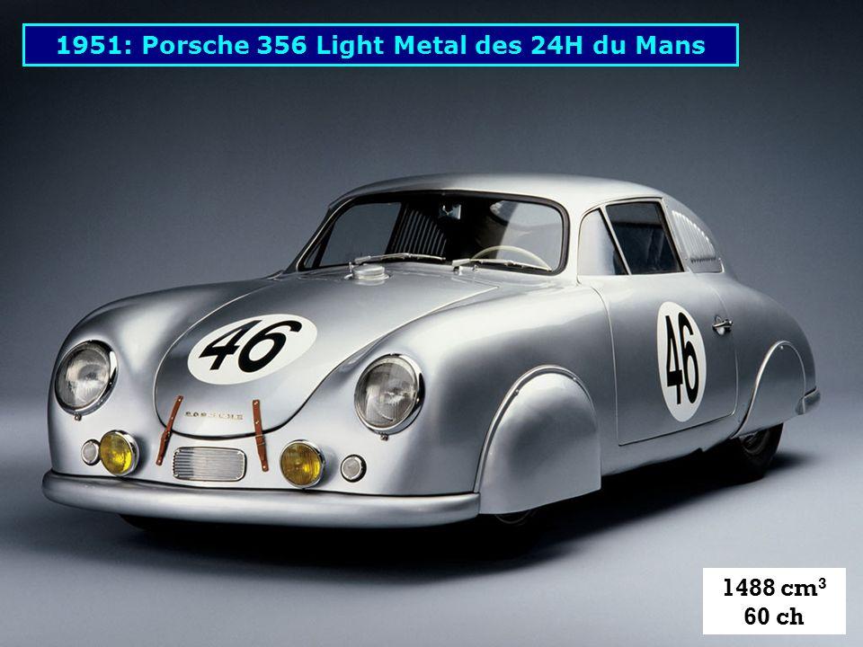 Les Porsche sur circuit…