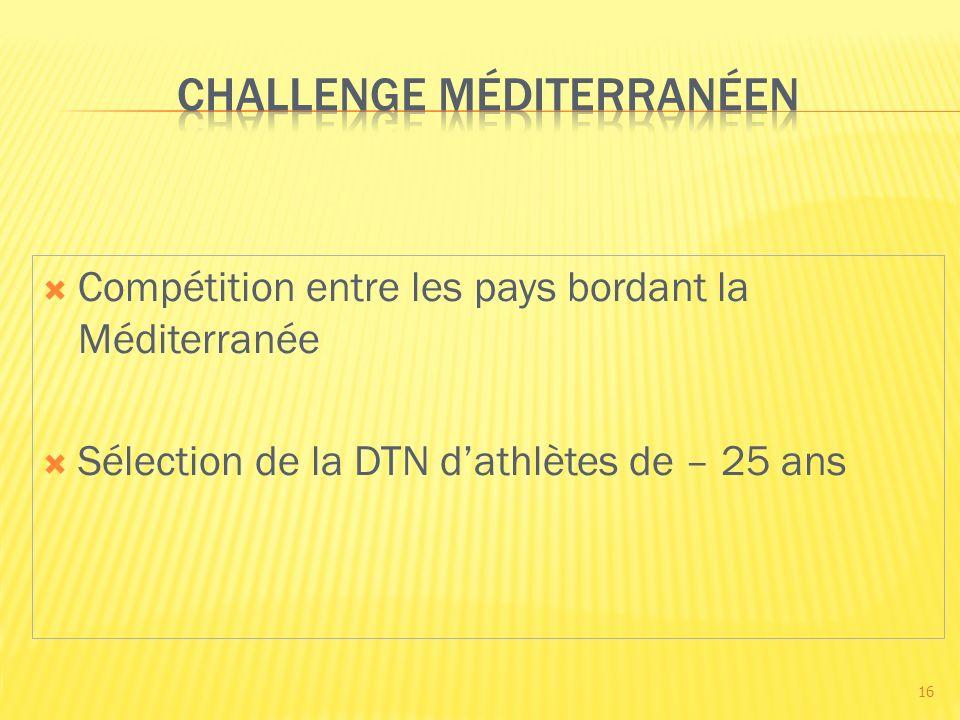 Compétition entre les pays bordant la Méditerranée Sélection de la DTN dathlètes de – 25 ans 16