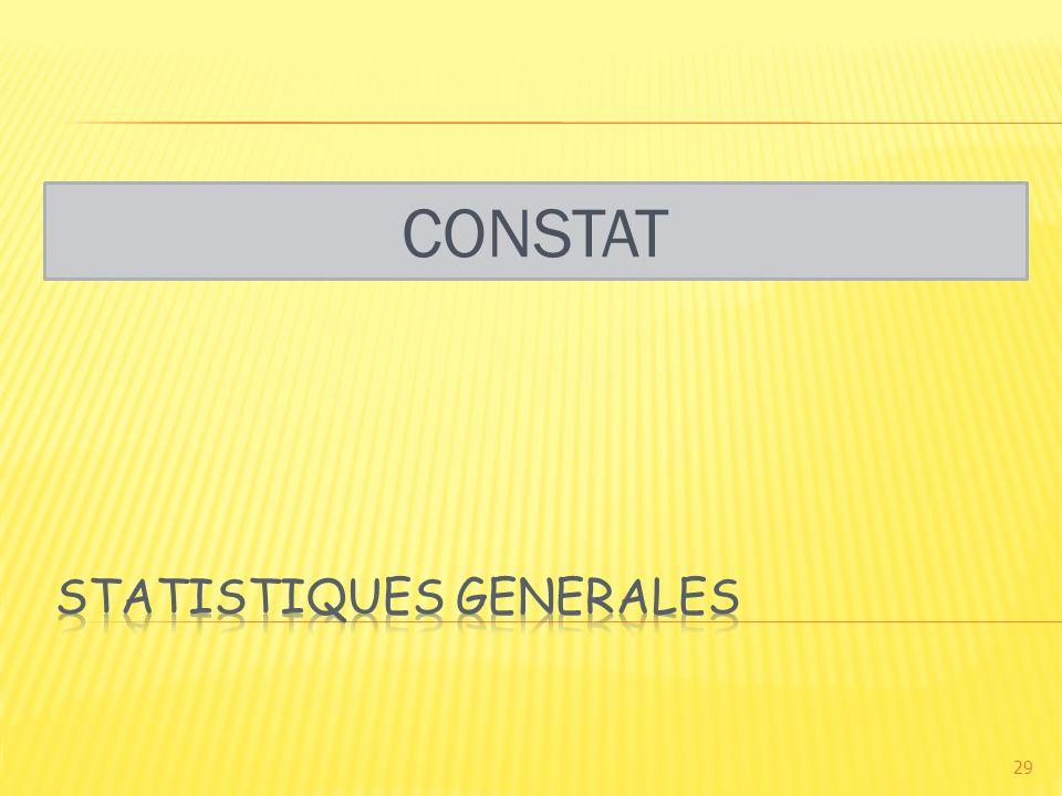 CONSTAT 29