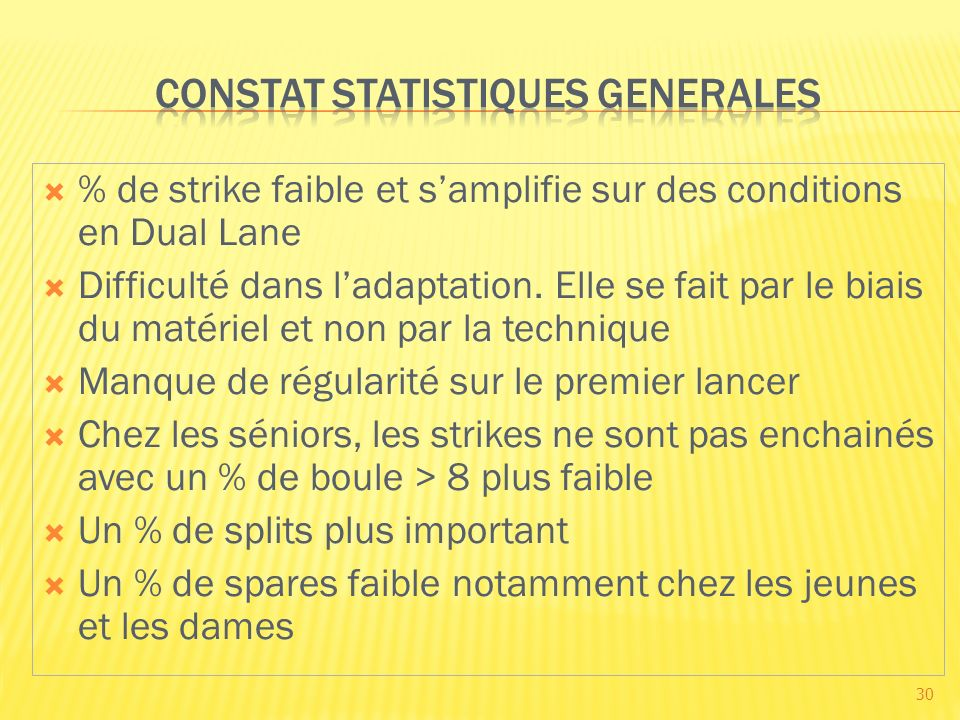 % de strike faible et samplifie sur des conditions en Dual Lane Difficulté dans ladaptation.