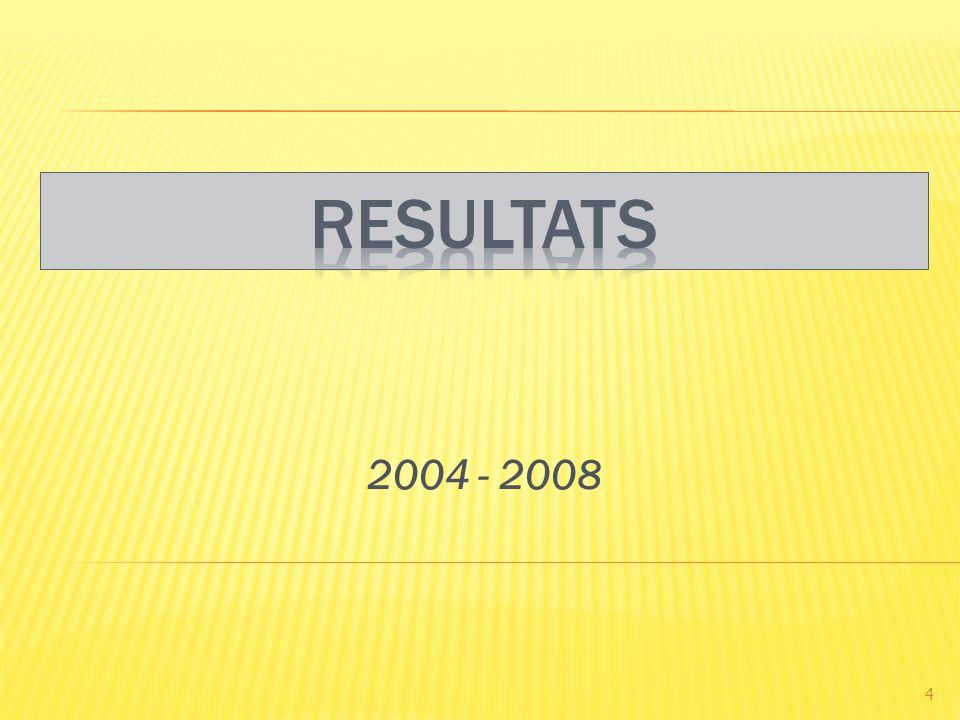2004 - 2008 4