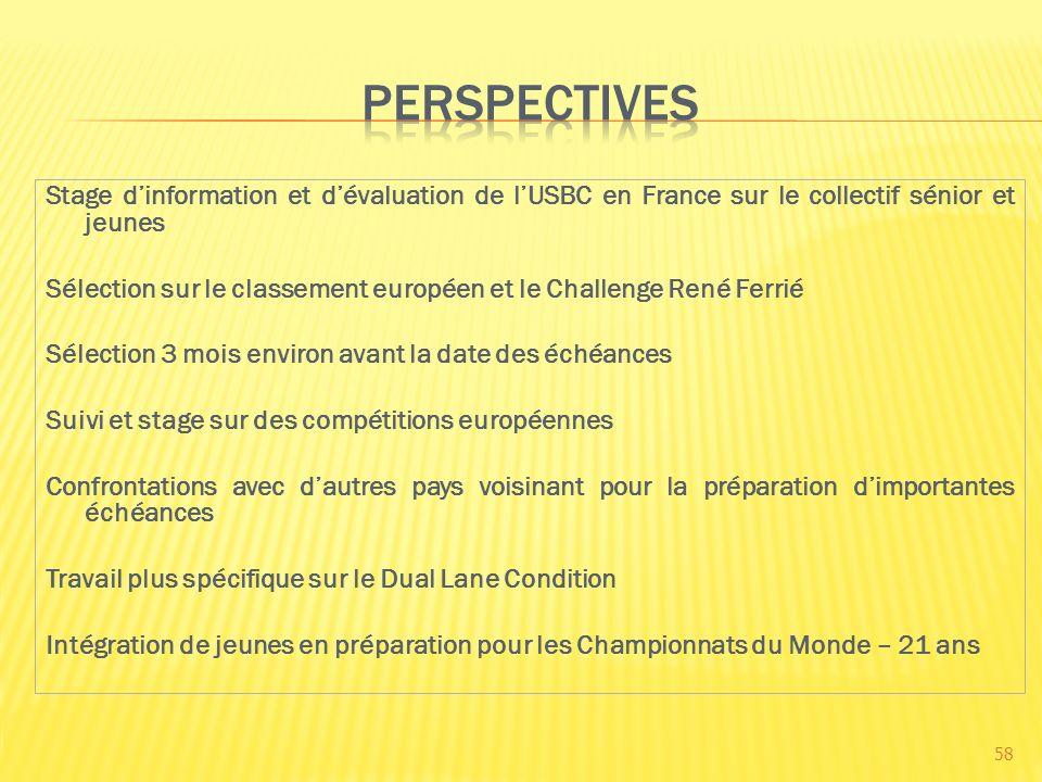 Stage dinformation et dévaluation de lUSBC en France sur le collectif sénior et jeunes Sélection sur le classement européen et le Challenge René Ferri