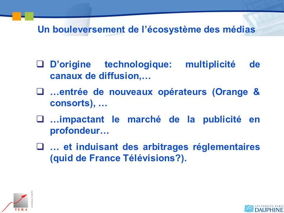 Un bouleversement de lécosystème des médias Dorigine technologique: multiplicité de canaux de diffusion,… …entrée de nouveaux opérateurs (Orange & con