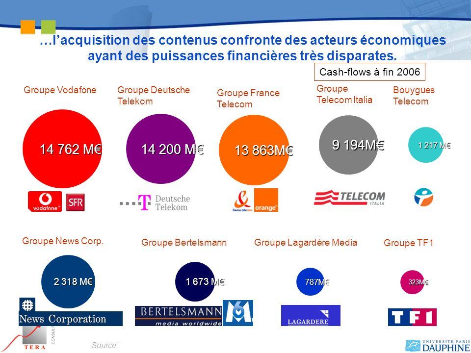 29 Confidentiel 14 762 M Groupe Vodafone 9 194M Groupe Telecom Italia 13 863M Groupe France Telecom 1 217 M Bouygues Telecom 2 318 M Groupe News Corp.