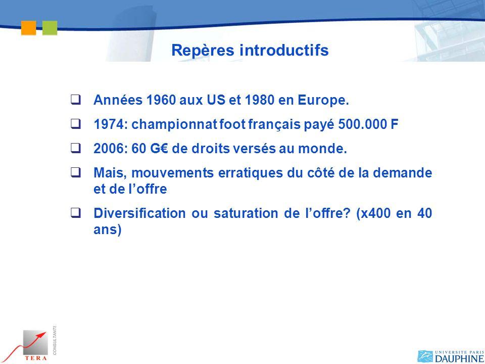 Repères introductifs Années 1960 aux US et 1980 en Europe. 1974: championnat foot français payé 500.000 F 2006: 60 G de droits versés au monde. Mais,