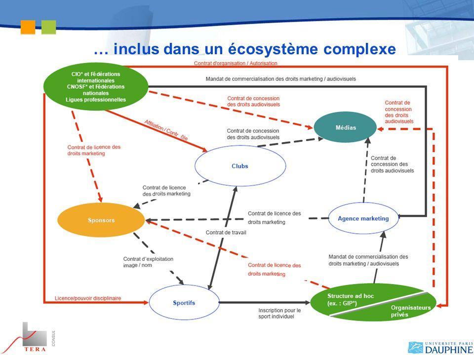« Historiquement », un rendement fortement dépendant des structures de marché Source : Bourg, Gouguet 2005