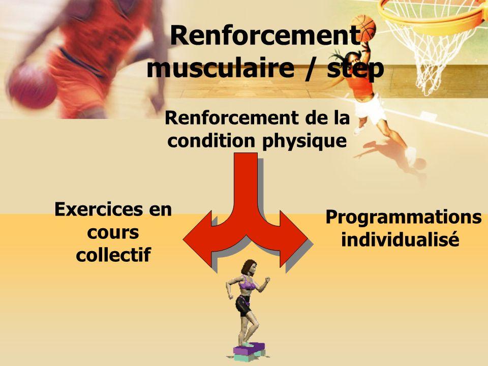 Renforcement musculaire / step Renforcement de la condition physique Exercices en cours collectif Programmations individualisé