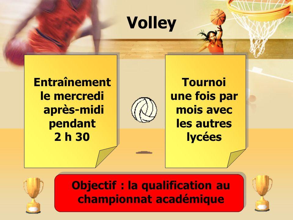 Volley Entraînement le mercredi après-midi pendant 2 h 30 Tournoi une fois par mois avec les autres lycées Objectif : la qualification au championnat académique