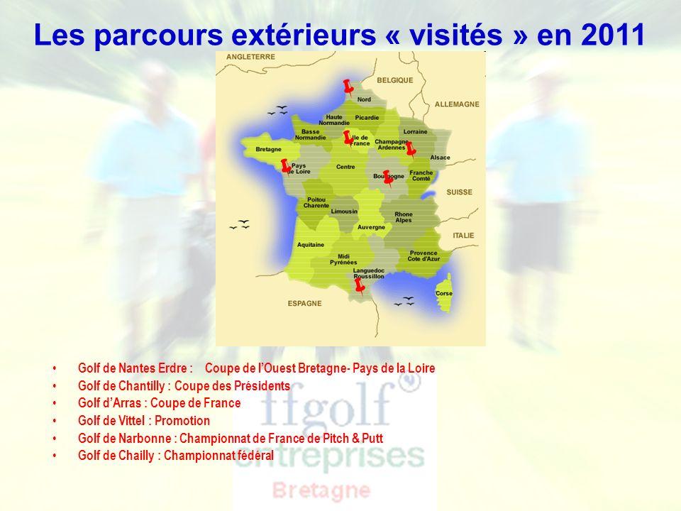 Ligue de Bretagne de Golf - Golf Entreprise Les parcours extérieurs « visités » en 2011 Golf de Nantes Erdre : Coupe de lOuest Bretagne- Pays de la Loire Golf de Chantilly : Coupe des Présidents Golf dArras : Coupe de France Golf de Vittel : Promotion Golf de Narbonne : Championnat de France de Pitch & Putt Golf de Chailly : Championnat fédéral