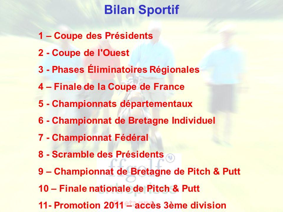 Ligue de Bretagne de Golf - Golf Entreprise Bilan Sportif 1 – Coupe des Présidents 2 - Coupe de l Ouest 3 - Phases Éliminatoires Régionales 4 – Finale de la Coupe de France 5 - Championnats départementaux 6 - Championnat de Bretagne Individuel 7 - Championnat Fédéral 8 - Scramble des Présidents 9 – Championnat de Bretagne de Pitch & Putt 10 – Finale nationale de Pitch & Putt 11- Promotion 2011 – accès 3ème division