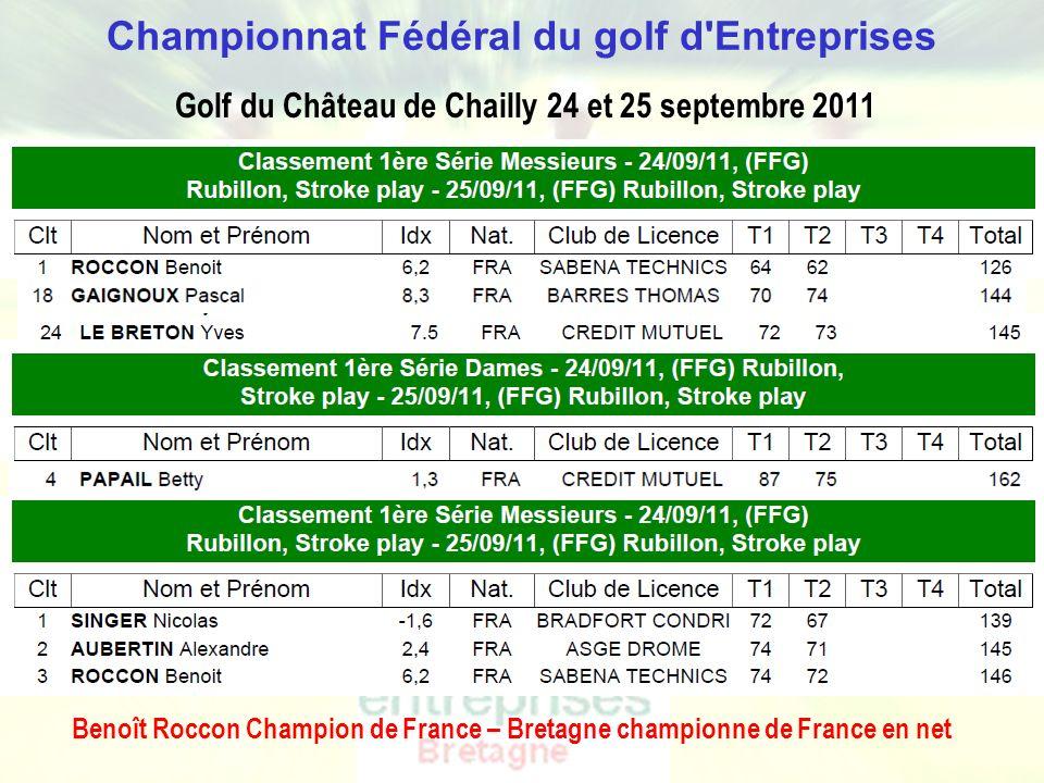 Ligue de Bretagne de Golf - Golf Entreprise Golf du Château de Chailly 24 et 25 septembre 2011 Championnat Fédéral du golf d Entreprises Benoît Roccon Champion de France – Bretagne championne de France en net