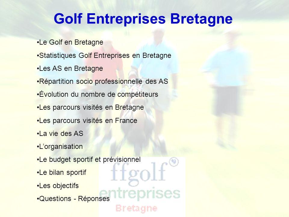 Ligue de Bretagne de Golf - Golf Entreprise Répartition des Golfs 18 trous