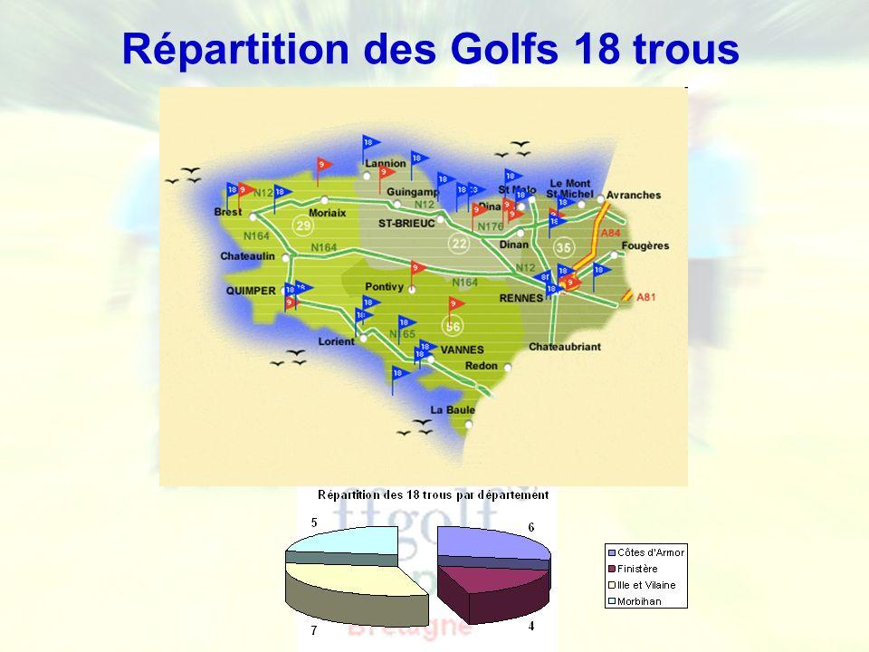 Ligue de Bretagne de Golf - Golf Entreprise Coupe de l Ouest des A.S.