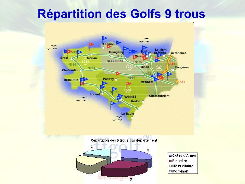 Ligue de Bretagne de Golf - Golf Entreprise Répartition des Golfs 9 trous