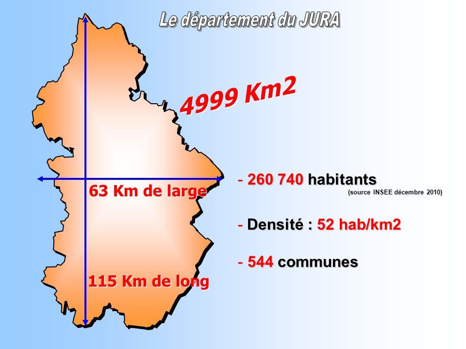 4999 Km2 - 260 740 habitants (source INSEE décembre 2010) (source INSEE décembre 2010) - Densité : 52 hab/km2 - 544 communes 63 Km de large 115 Km de