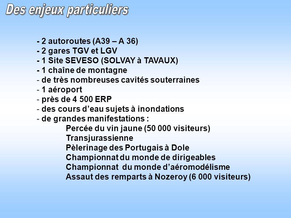 - 2 autoroutes (A39 – A 36) - 2 gares TGV et LGV - 1 Site SEVESO (SOLVAY à TAVAUX) - 1 chaîne de montagne - de très nombreuses cavités souterraines -