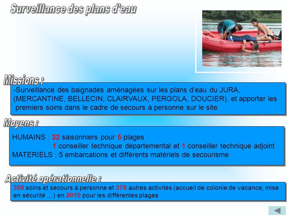 -Surveillance des baignades aménagées sur les plans deau du JURA, (MERCANTINE, BELLECIN, CLAIRVAUX, PERGOLA, DOUCIER), et apporter les premiers soins