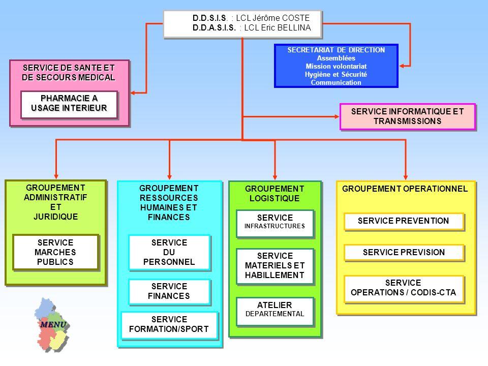 GROUPEMENT OPERATIONNEL GROUPEMENT LOGISTIQUE GROUPEMENT RESSOURCES HUMAINES ET FINANCES GROUPEMENT ADMINISTRATIF ET JURIDIQUE GROUPEMENT ADMINISTRATI