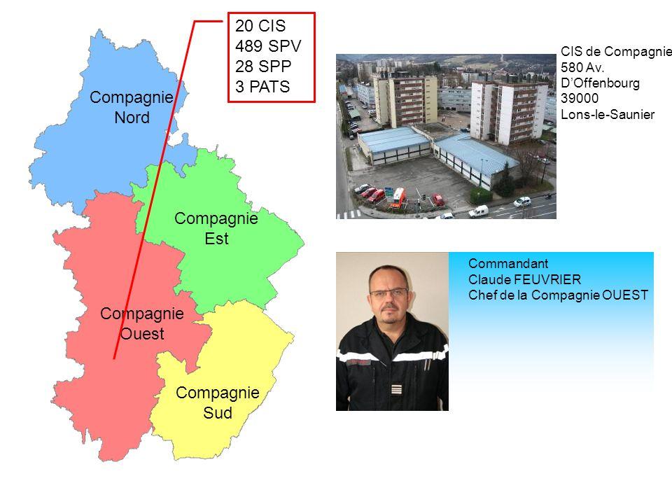 Compagnie Nord Compagnie Est Compagnie Ouest Compagnie Sud 20 CIS 489 SPV 28 SPP 3 PATS CIS de Compagnie 580 Av. DOffenbourg 39000 Lons-le-Saunier Com
