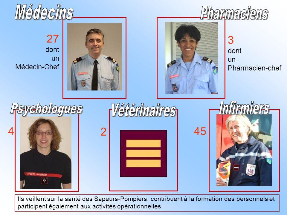 45 3 dont un Pharmacien-chef 2 4 Ils veillent sur la santé des Sapeurs-Pompiers, contribuent à la formation des personnels et participent également au