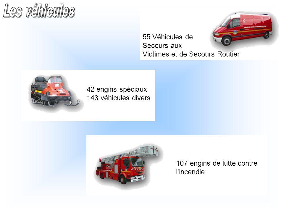 42 engins spéciaux 143 véhicules divers 107 engins de lutte contre lincendie 55 Véhicules de Secours aux Victimes et de Secours Routier