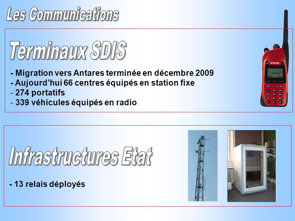 - Migration vers Antares terminée en décembre 2009 - Aujourdhui 66 centres équipés en station fixe - 274 portatifs - 339 véhicules équipés en radio -