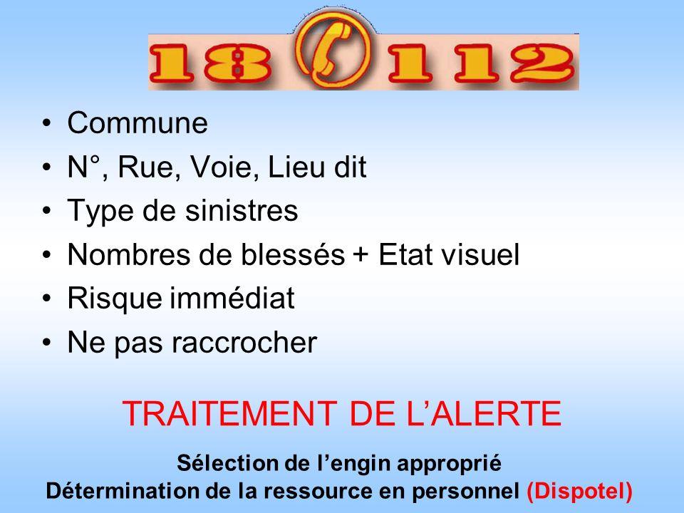 Commune N°, Rue, Voie, Lieu dit Type de sinistres Nombres de blessés + Etat visuel Risque immédiat Ne pas raccrocher TRAITEMENT DE LALERTE Sélection d
