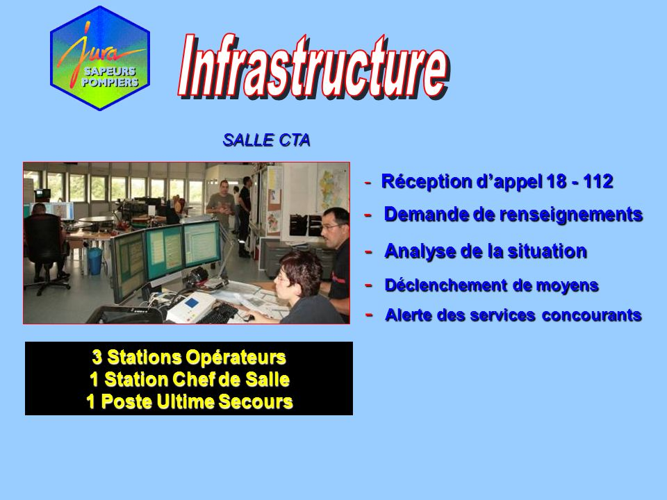 SALLE CTA - Réception dappel 18 - 112 - Analyse de la situation - Déclenchement de moyens - Alerte des services concourants - Demande de renseignement