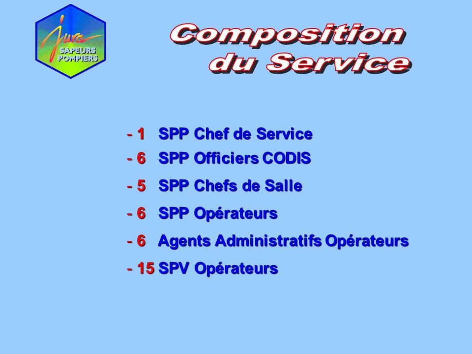 - 6 SPP Officiers CODIS - 5 SPP Chefs de Salle - 6 SPP Opérateurs - 6 Agents Administratifs Opérateurs - 15 SPV Opérateurs - 1 SPP Chef de Service