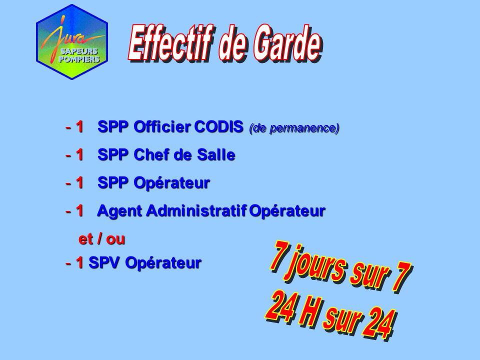 - 1 SPP Officier CODIS (de permanence) - 1 SPP Chef de Salle - 1 SPP Opérateur - 1 Agent Administratif Opérateur et / ou et / ou - 1 SPV Opérateur