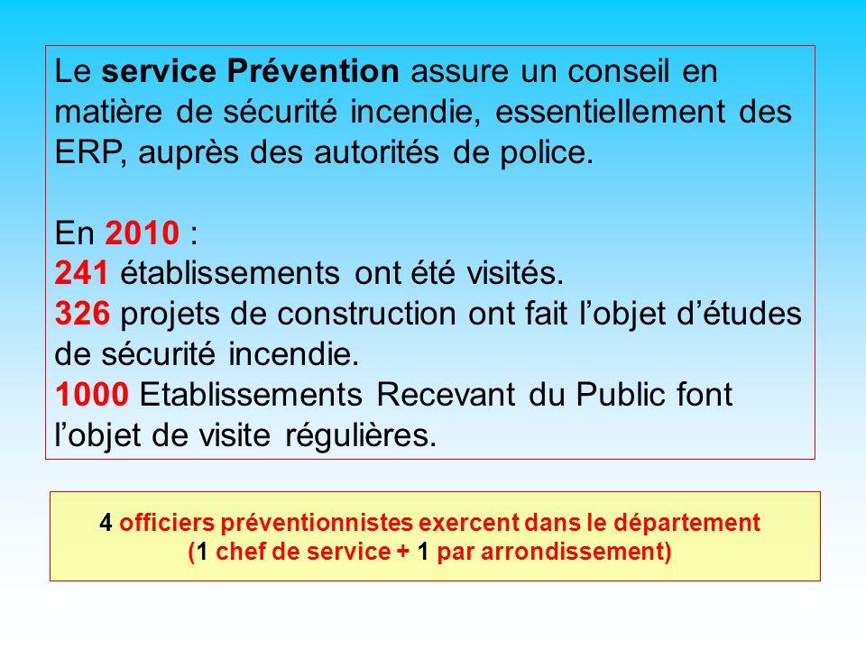 Le service Prévention assure un conseil en matière de sécurité incendie, essentiellement des ERP, auprès des autorités de police. En 2010 : 241 établi