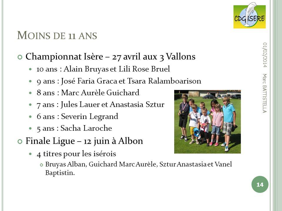 Championnat Isère – 27 avril aux 3 Vallons 10 ans : Alain Bruyas et Lili Rose Bruel 9 ans : José Faria Graca et Tsara Ralamboarison 8 ans : Marc Aurèl